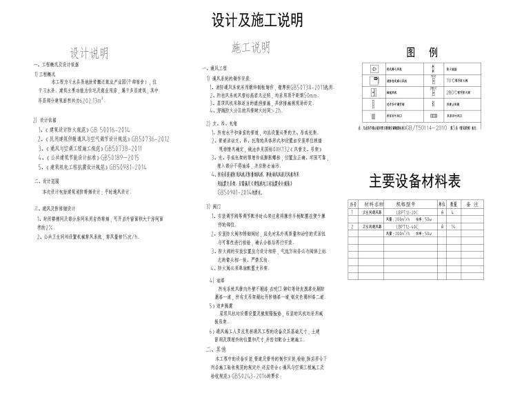 [贵州]产业园宿舍通风及防排烟设计含招标-设计及施工说明
