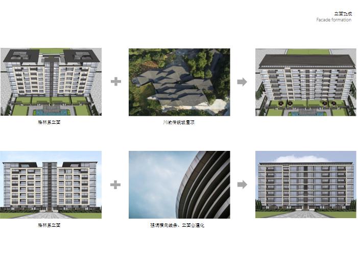 重庆重钢山地洋房_小高层住宅投标方案2020-立面生成