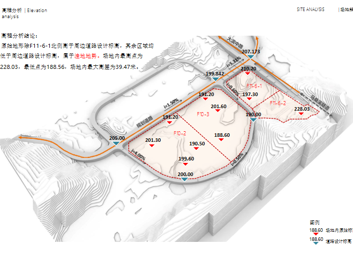 重庆重钢山地洋房_小高层住宅投标方案2020-高程分析