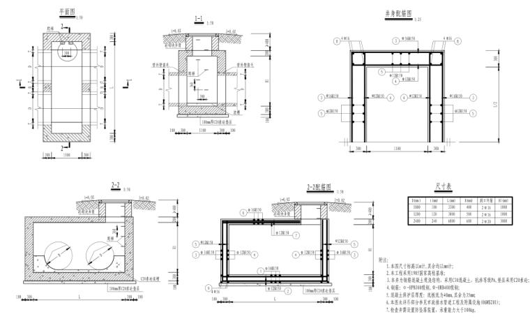 [郑州]城市快速路_污水工程施工图设计-双管直线检查井结构设计图