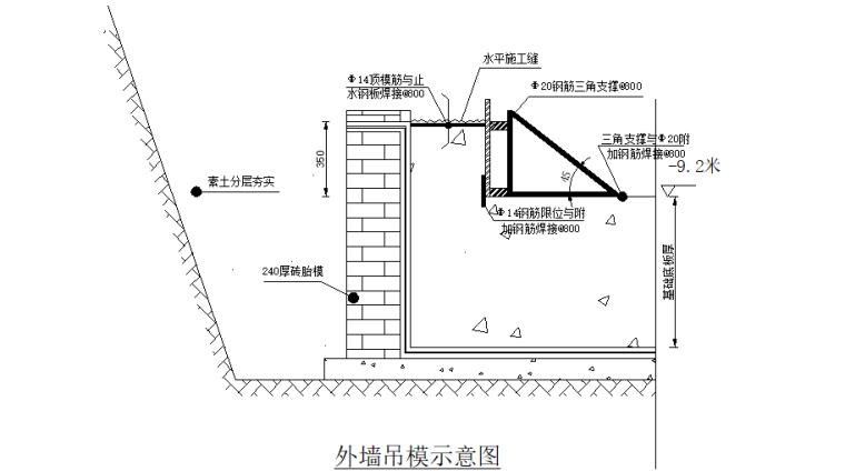 剪力墙结构住宅楼模板工程专项施工方案-02 外墙吊模示意图
