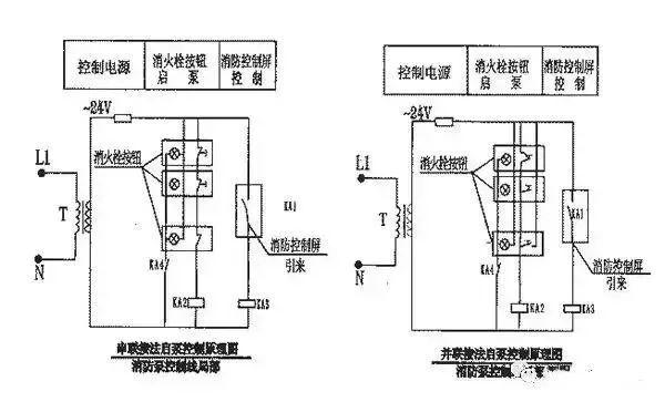 [必读]建筑电气消防设计如何快速入门_4