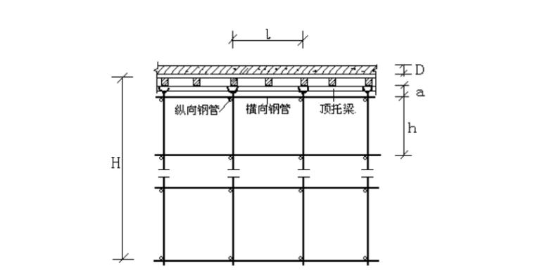 一层地下室模板支撑架安全专项施工方案-06 楼板支撑架立面简图