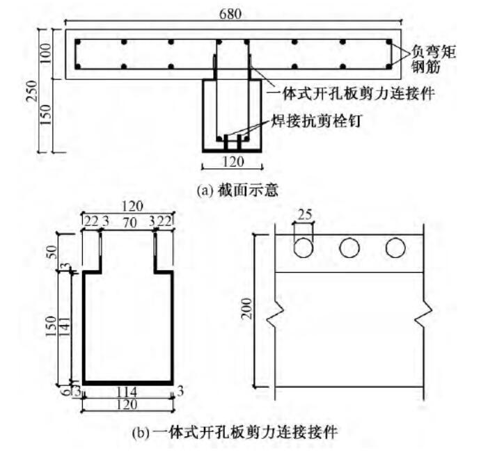 内翻U形高强外包钢-高强混凝土连续组合梁-连续组合梁截面设计