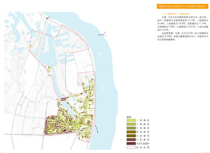 湖南新化梅山古镇保护与开发修建性详细规划-建筑高度