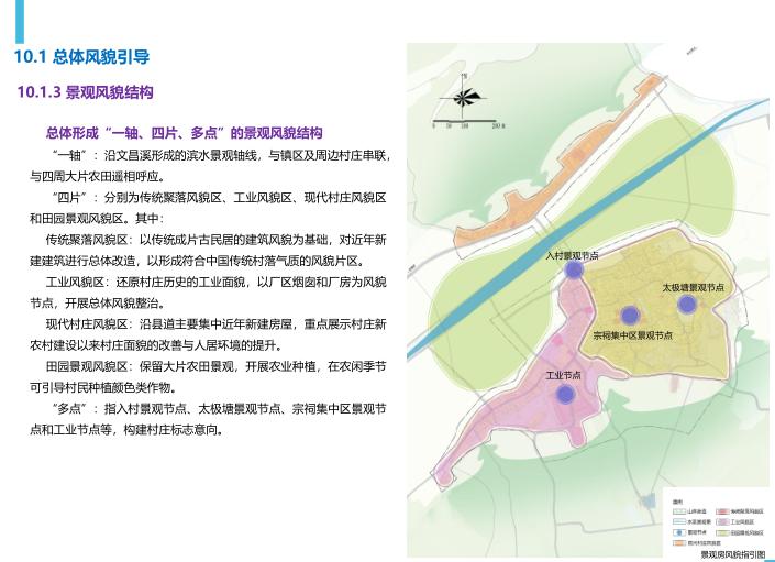 三明市南山村村庄空间规划(2019-3035)-总体风貌引导