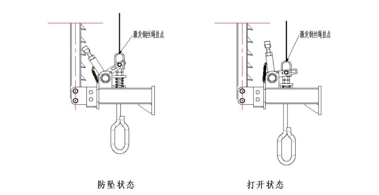 36层住宅楼附着式升降脚手架专项施工方案-06 防坠装置原理图