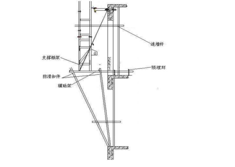 36层住宅楼附着式升降脚手架专项施工方案-08 架体搭设(拆卸)中的辅助托架