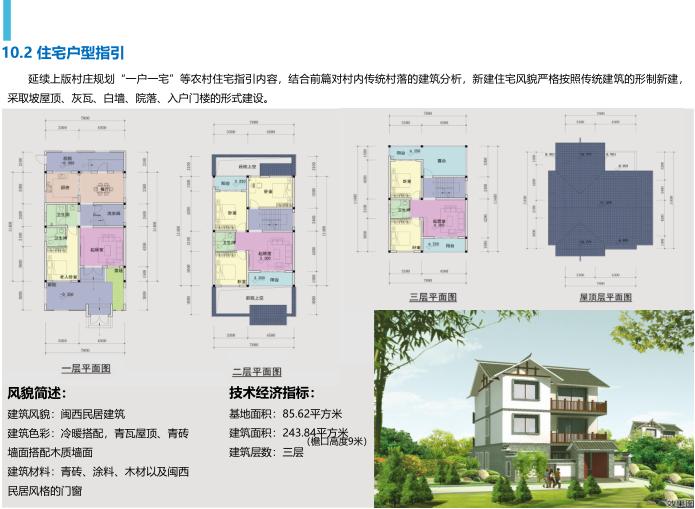 三明市南山村村庄空间规划(2019-3035)-住宅户型指引