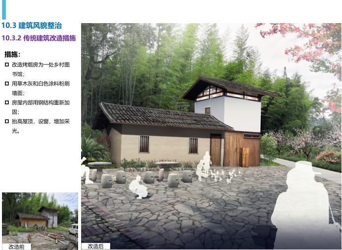 三明市南山村村庄空间规划(2019-3035)-传统建筑改造措施