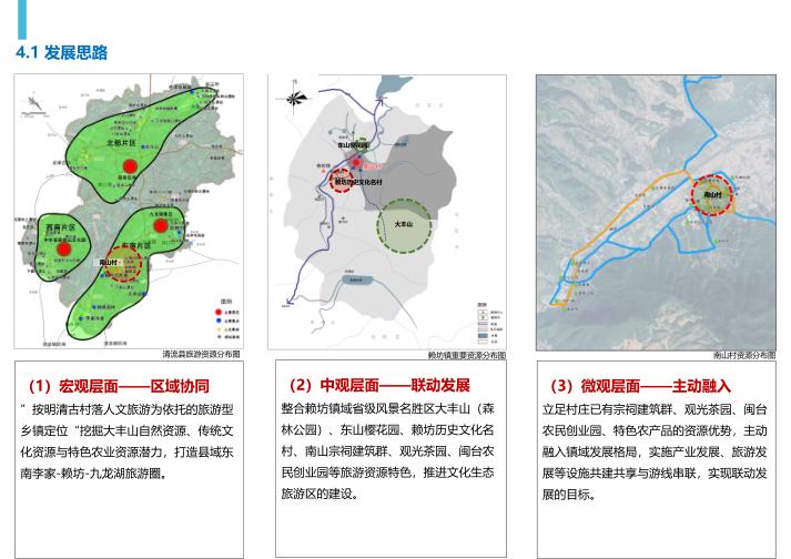 三明市南山村村庄空间规划(2019-3035)-发展思路