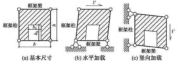 苏州现代传媒广场新型钢结构技术研究与应用-开洞钢板墙-铰接框架模型示意图