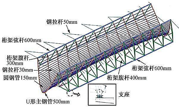 苏州现代传媒广场新型钢结构技术研究与应用-形采光顶结构示意