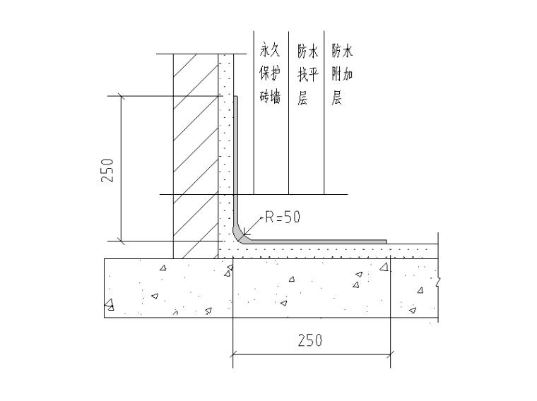 134套工程结构施工节点详图合集CAD版-地板转角附加筋详图