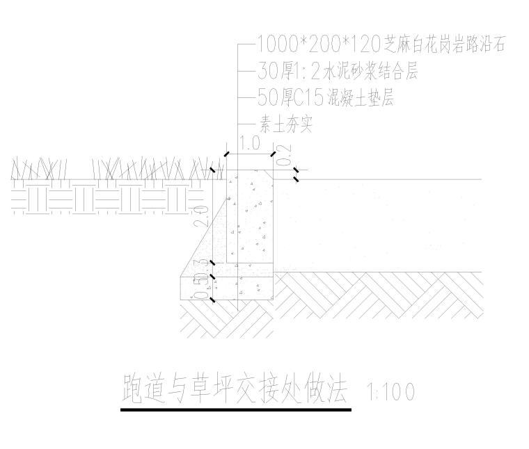 篮球场平面详图及大样图2017(CAD)-跑道与草坪交接处做法