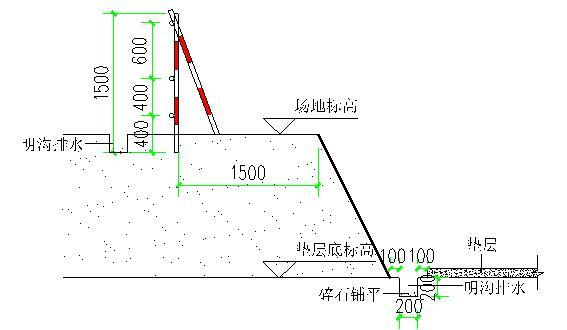 基坑土方开挖降水及护坡方案-排水明沟