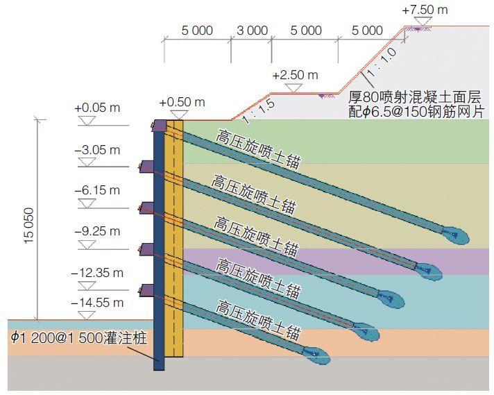 岩土混合土层的深基坑设计及施工关键技术_3