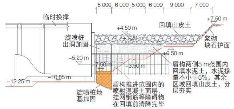 岩土混合土层的深基坑设计及施工关键技术_6