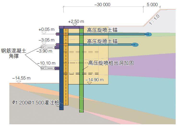 岩土混合土层的深基坑设计及施工关键技术_4