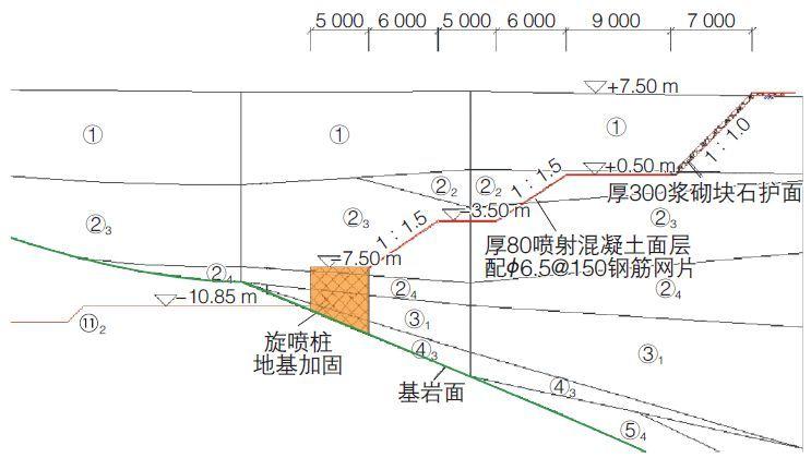 岩土混合土层的深基坑设计及施工关键技术_5