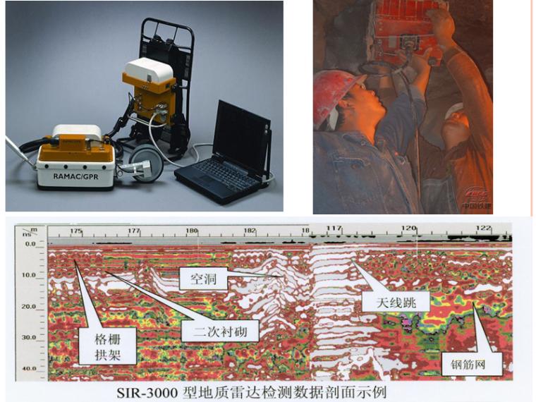 工程质量审计——建筑工程检测-地质雷达检测