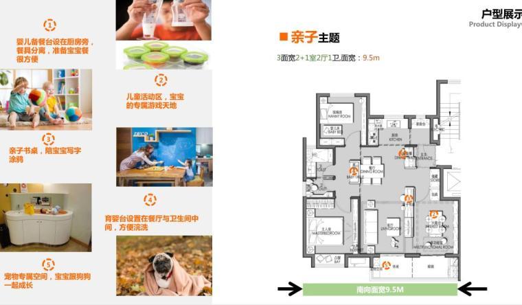 [安徽]合肥现代风格生态公园住宅景观方案-户型展示