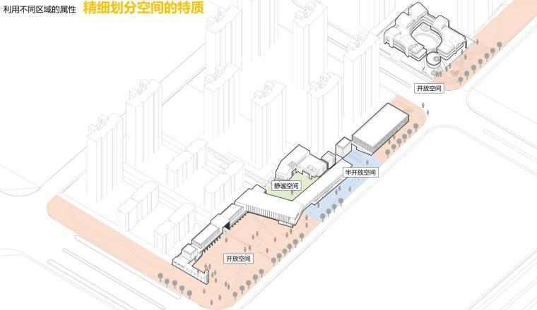 [安徽]合肥现代风格生态公园住宅景观方案-精细划分空间的特质