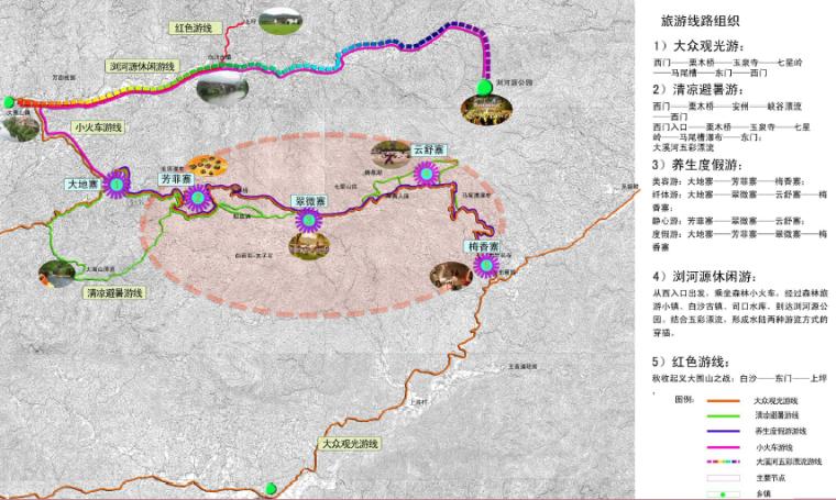 [湖南]浏阳国家森林公园旅游区规划方案-旅游线组织图