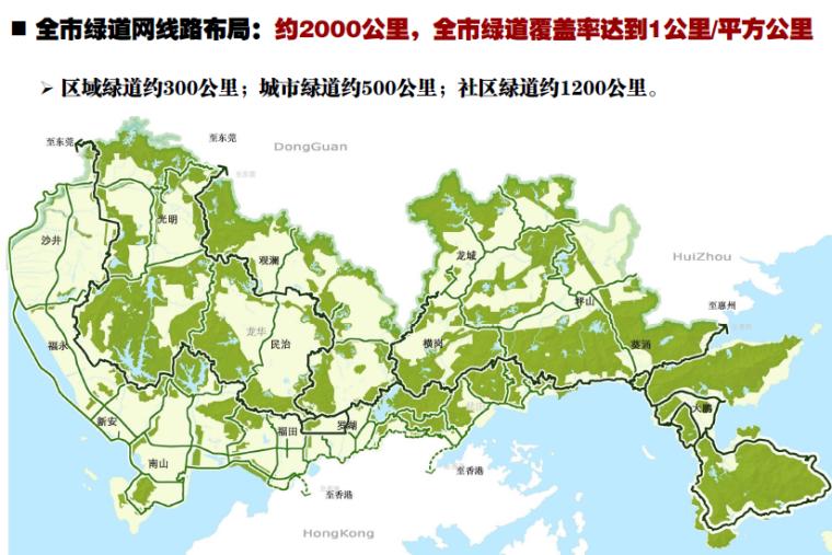 [广东]深圳城市绿道网专项规划方案-全市绿道网线布局