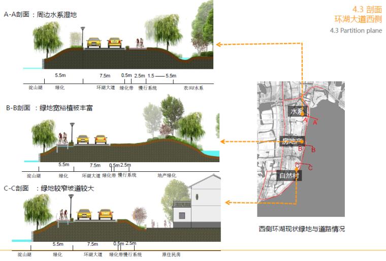 [江苏]昆山旅游度假区滨湖慢行系统设计方案-环湖大道西侧剖面