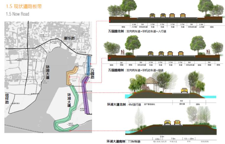 [江苏]昆山旅游度假区滨湖慢行系统设计方案-现状道路板带