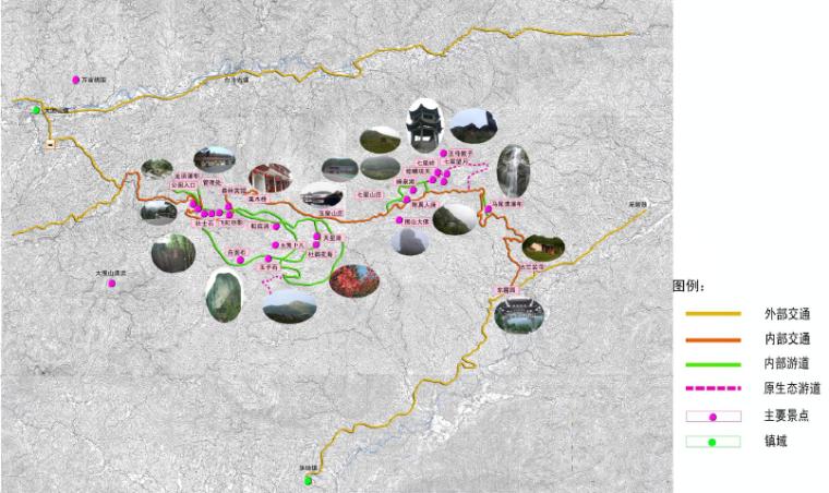 [湖南]浏阳国家森林公园旅游区规划方案-现状游线图