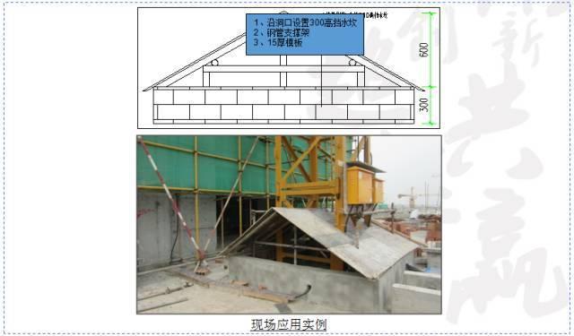60项技术措施,助力工程项目降本增效!_40