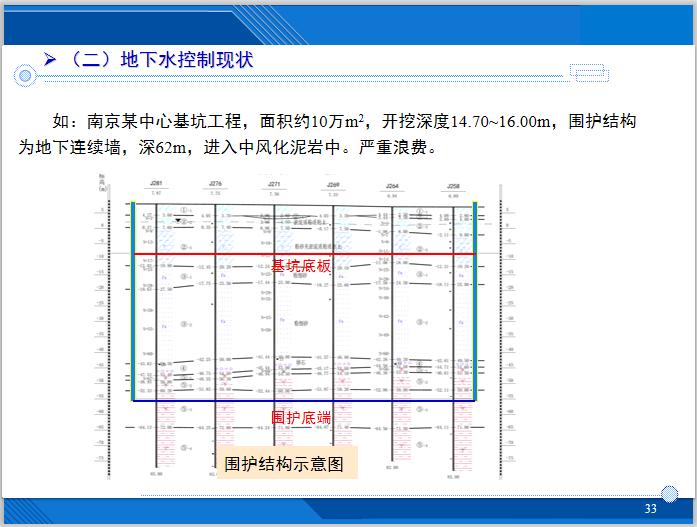 基坑降水技术及相关案例分析(143页)-围护结构示意图