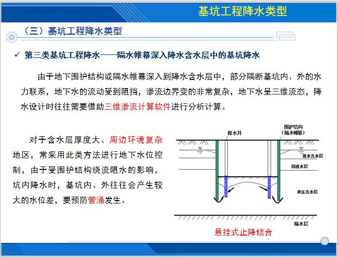 基坑降水技术及相关案例分析(143页)-悬挂式止降结合