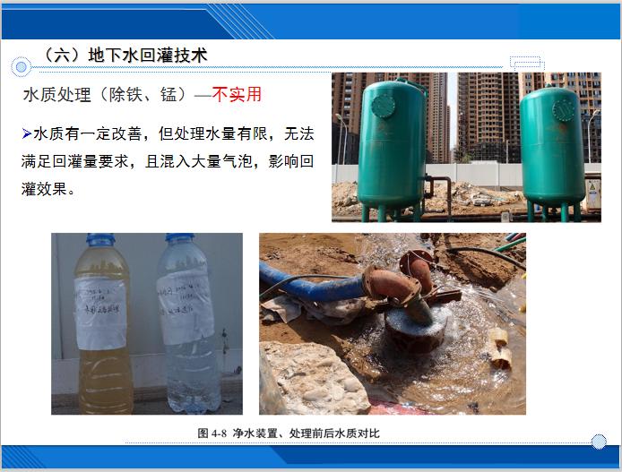 基坑降水技术及相关案例分析(143页)-地下水回灌技术