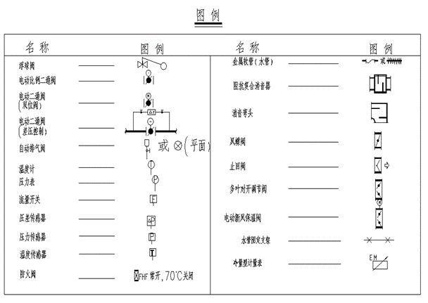 暖通专业设计图层统一管理控制方法_10