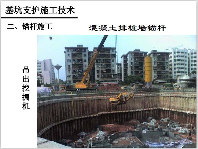 基坑支护施工技术详解讲义(121页,多图)-吊出挖掘机