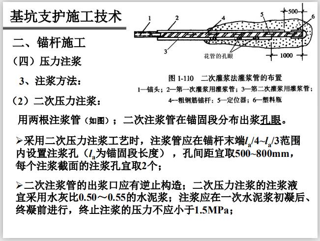 基坑支护施工技术详解讲义(121页,多图)-二次压力注浆