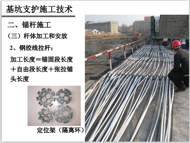基坑支护施工技术详解讲义(121页,多图)-钢绞线拉杆