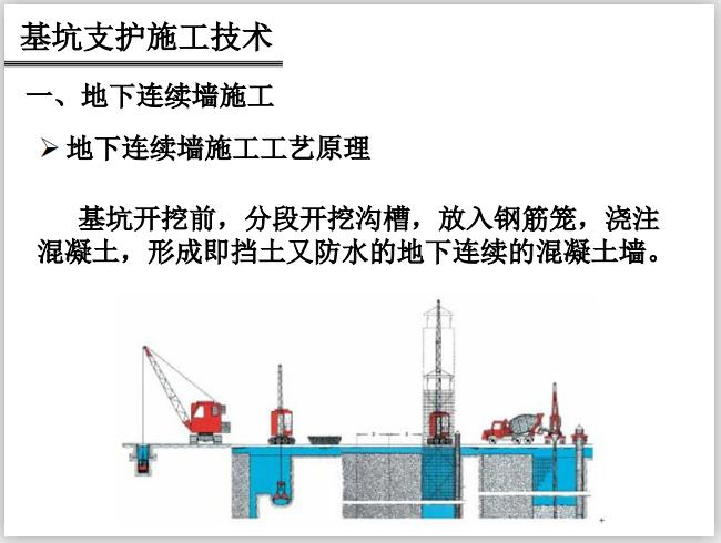 基坑支护施工技术详解讲义(121页,多图)-地下连续墙施工工艺原理