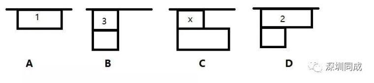 房地产设计管理中,成本控制的几个要点!_1