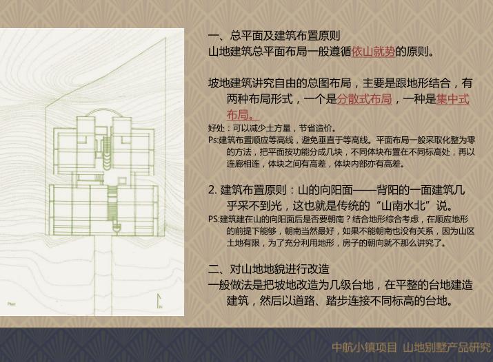 重庆中航小镇山地别墅研究_爬坡错叠别墅1