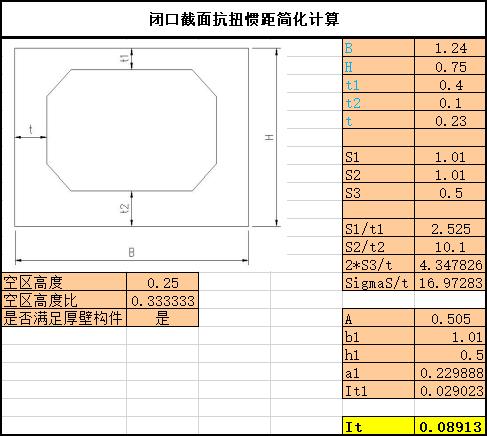 抗扭惯性矩自动计算表格Excel-闭口截面抗扭惯距简化计算