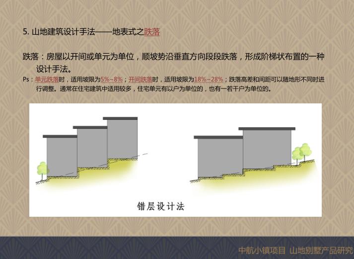 重庆中航小镇山地别墅研究_爬坡错叠别墅6