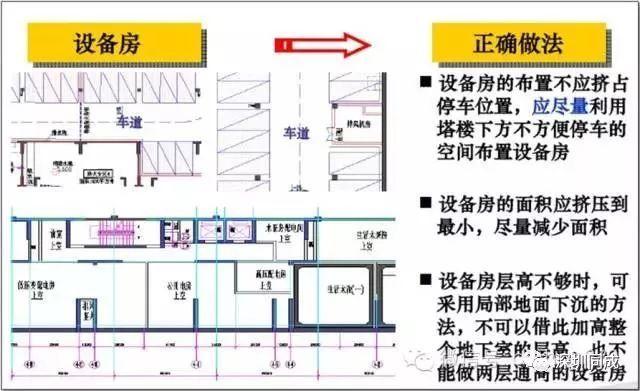 房地产设计管理中,成本控制的几个要点!_9