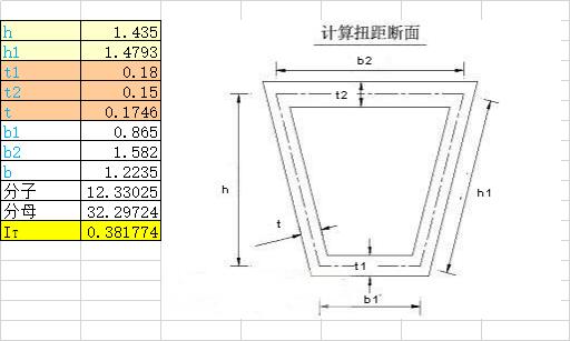 抗扭惯性矩自动计算表格Excel-计算扭矩断面