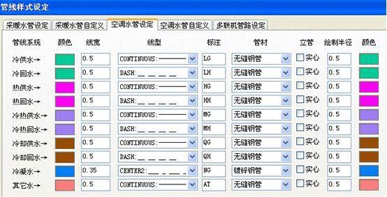 暖通专业设计图层统一管理控制方法_2