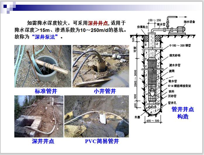 深基坑施工技术详解课件PPT(102页,多图)-深井泵法