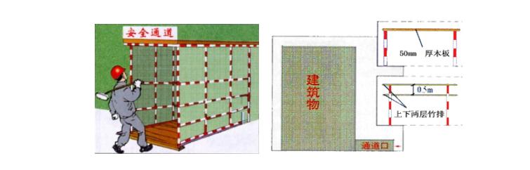 高层框架结构住宅楼安全文明施工方案-02 安全防护棚搭设